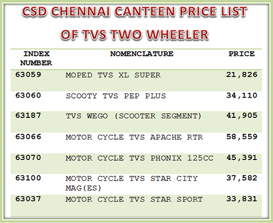 CSD CHENNAI CANTEEN PRICE LIST OF TVS TWO WHEELER