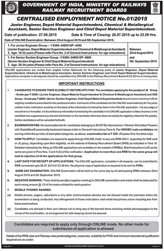 RRB-Employment-Notice-for-2239-posts