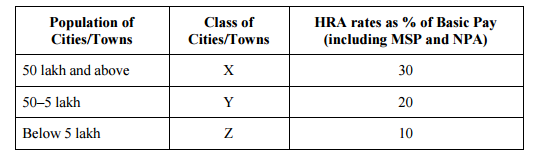HRA-recommendation-1