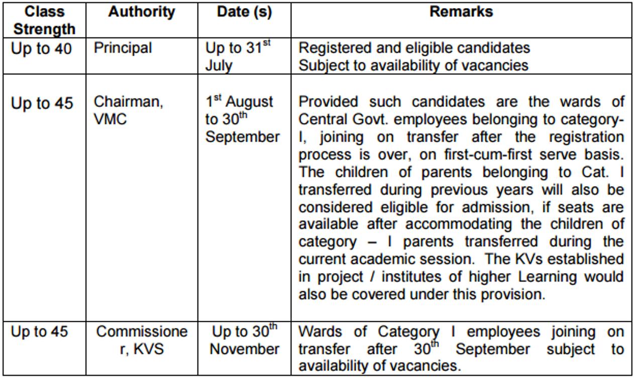 KV-School-Guidelines-2