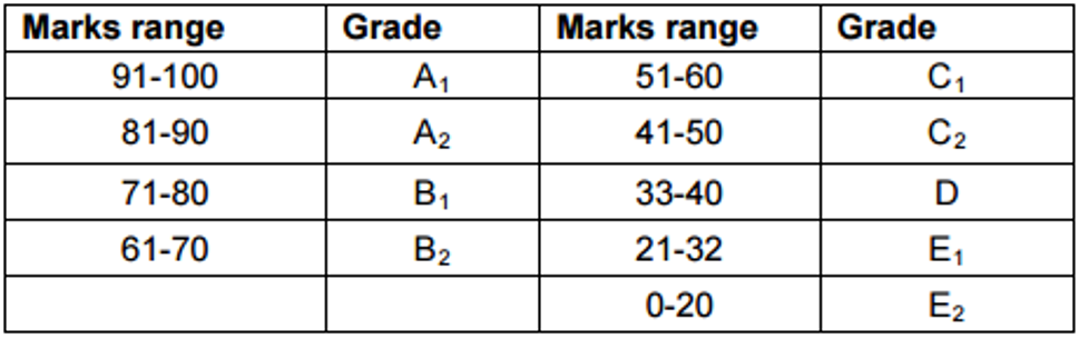 KV-School-Guidelines-3