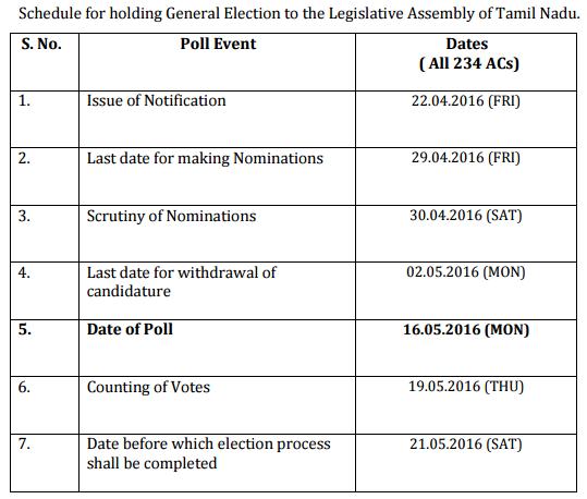 3 Election-in-Tamilnadu